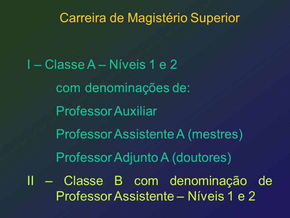 Carreira de Magistério Superior I – Classe A – Níveis 1 e 2 com denominações de: Professor Auxiliar Professor Assistente A (mestres) Professor Adjunto