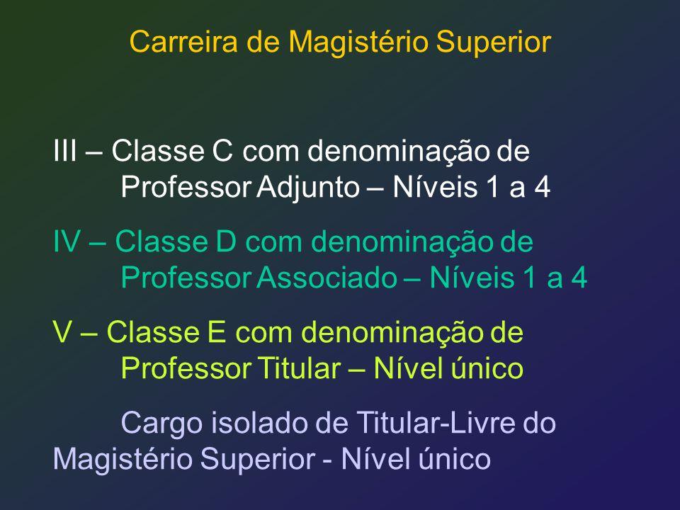 Carreira de Magistério Superior III – Classe C com denominação de Professor Adjunto – Níveis 1 a 4 IV – Classe D com denominação de Professor Associad