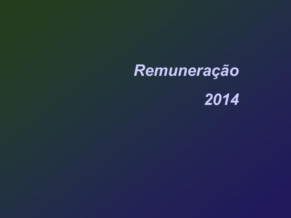 Remuneração 2014