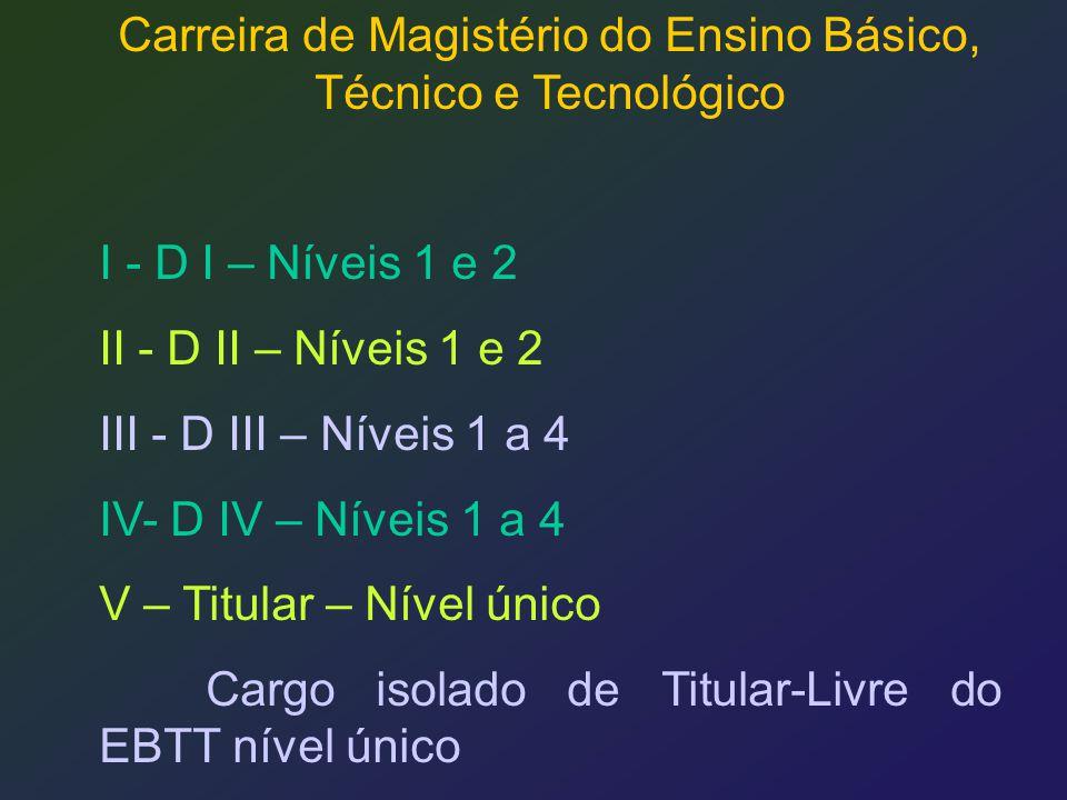 Carreira de Magistério do Ensino Básico, Técnico e Tecnológico I - D I – Níveis 1 e 2 II - D II – Níveis 1 e 2 III - D III – Níveis 1 a 4 IV- D IV – N