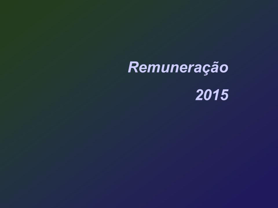 Remuneração 2015