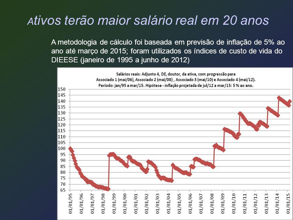 A metodologia de cálculo foi baseada em previsão de inflação de 5% ao ano até março de 2015; foram utilizados os índices de custo de vida do DIEESE (j