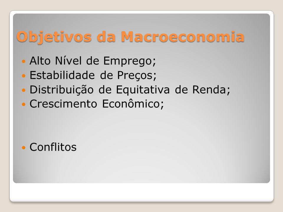 Objetivos da Macroeconomia  Alto Nível de Emprego;  Estabilidade de Preços;  Distribuição de Equitativa de Renda;  Crescimento Econômico;  Conflitos