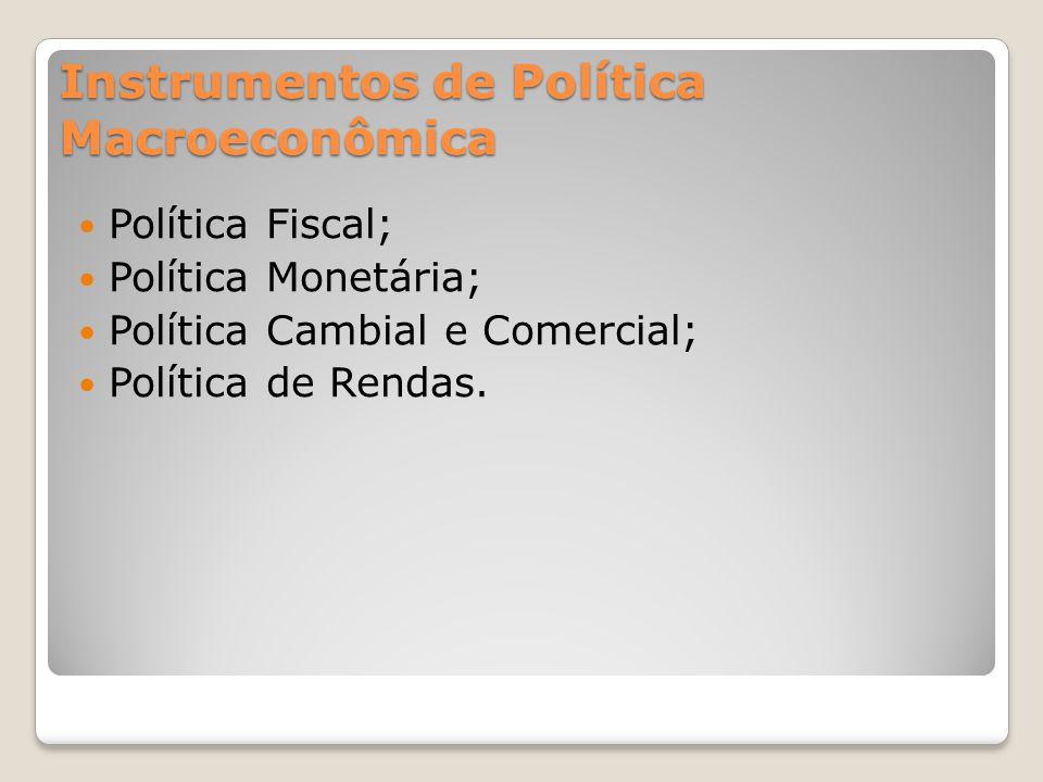 Instrumentos de Política Macroeconômica  Política Fiscal;  Política Monetária;  Política Cambial e Comercial;  Política de Rendas.