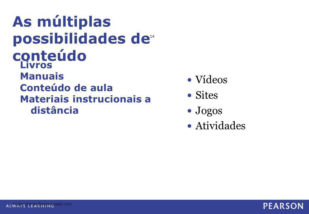 As múltiplas possibilidades de conteúdo Livros Manuais Conteúdo de aula Materiais instrucionais a distância roger.trimer@pearsoned.com 14  Vídeos  S