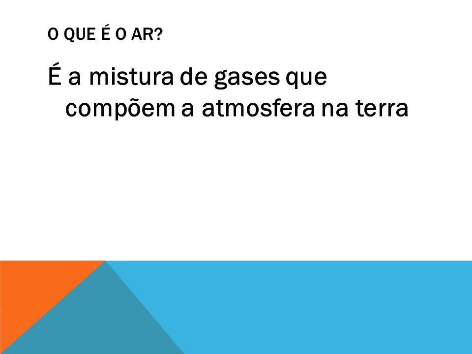 O QUE É O AR? É a mistura de gases que compõem a atmosfera na terra