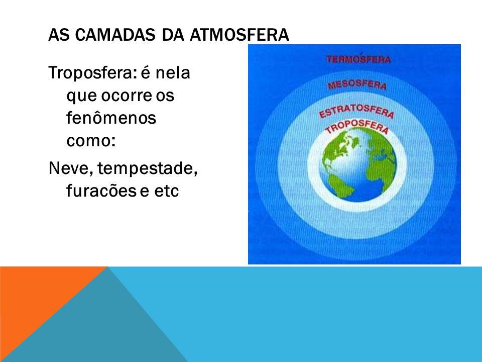 Troposfera: é nela que ocorre os fenômenos como: Neve, tempestade, furacões e etc AS CAMADAS DA ATMOSFERA