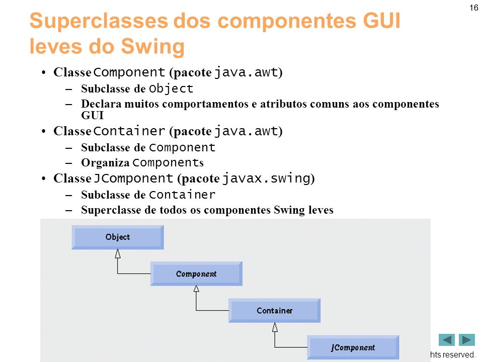  2005 Pearson Education, Inc. All rights reserved. 16 Superclasses dos componentes GUI leves do Swing •Classe Component (pacote java.awt ) – Subclass