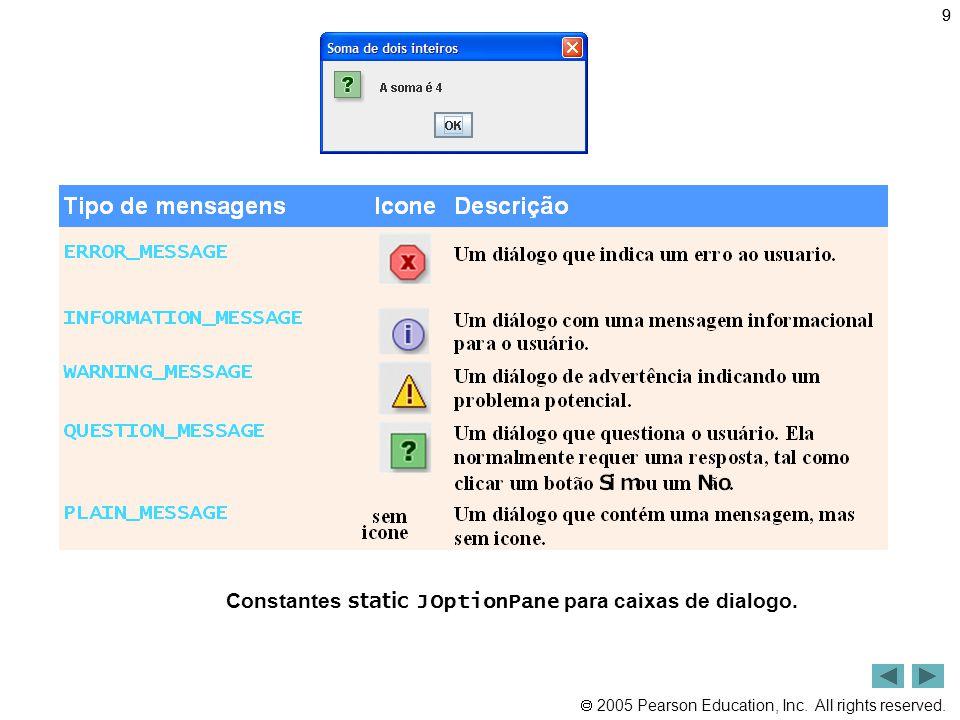  2005 by Pearson Education do Brasil 100 Resumo MouseDetails Frame.java (2 de 2) Obtém o número de vezes que o botão do mouse foi clicado Testa se o botão direito do mouse foi clicadoTesta se o botão do meio do mouse foi clicado