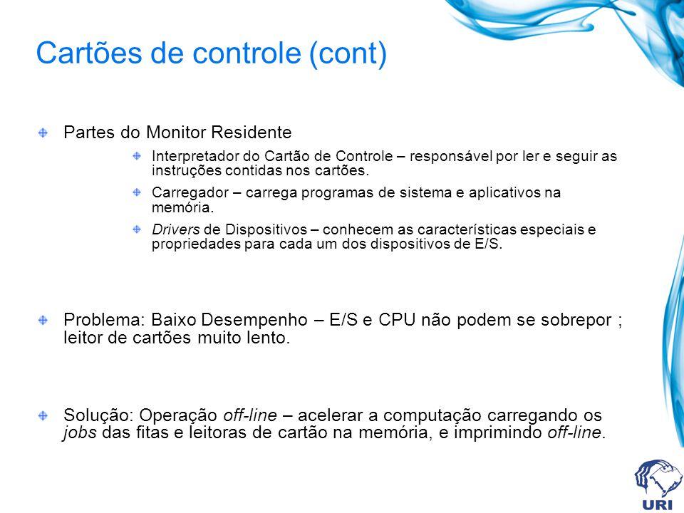 Partes do Monitor Residente Interpretador do Cartão de Controle – responsável por ler e seguir as instruções contidas nos cartões. Carregador – carreg