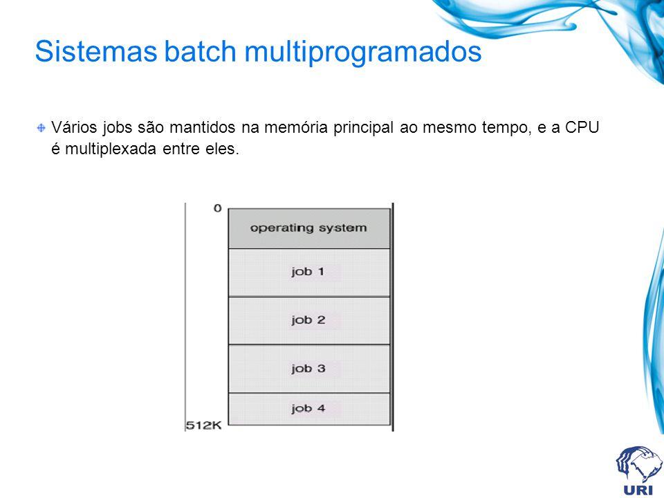 Vários jobs são mantidos na memória principal ao mesmo tempo, e a CPU é multiplexada entre eles. Sistemas batch multiprogramados