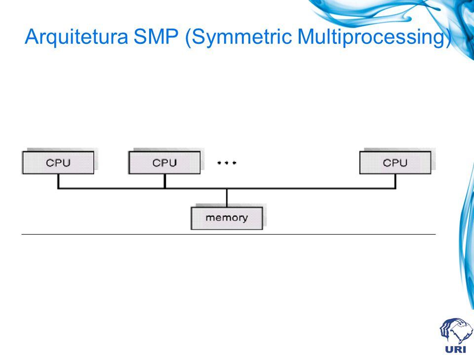 Arquitetura SMP (Symmetric Multiprocessing)