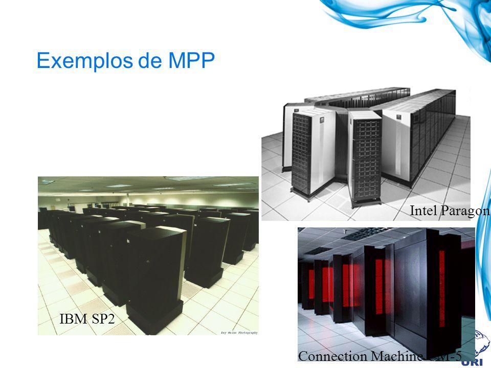 Exemplos de MPP IBM SP2 Intel Paragon Connection Machine CM-5