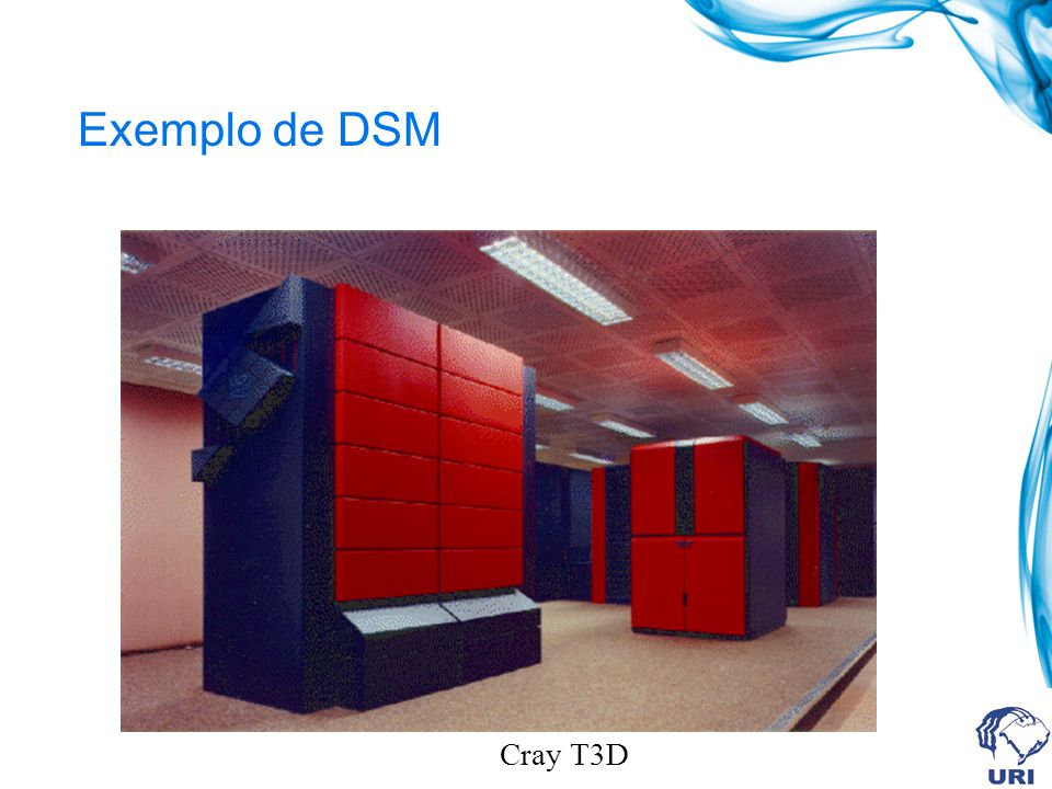 Exemplo de DSM Cray T3D