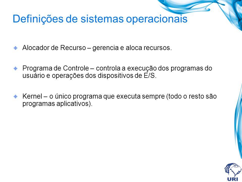 Alocador de Recurso – gerencia e aloca recursos. Programa de Controle – controla a execução dos programas do usuário e operações dos dispositivos de E