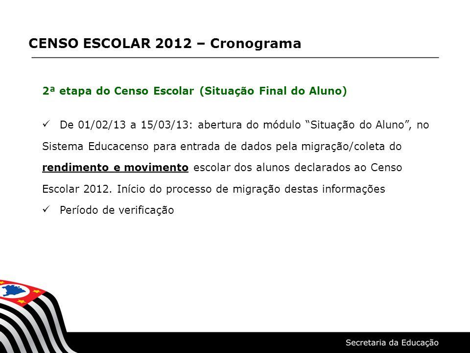 Migração Verificações Módulo Confirmação Data Base do Censo Escolar 2012 Legenda 1ª Etapa do Censo Escolar 2012 – MATRICULA INICIAL