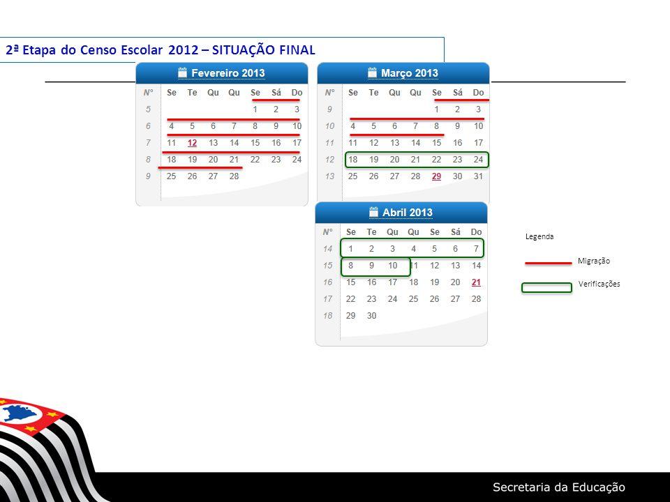 Legenda 2ª Etapa do Censo Escolar 2012 – SITUAÇÃO FINAL Migração Verificações