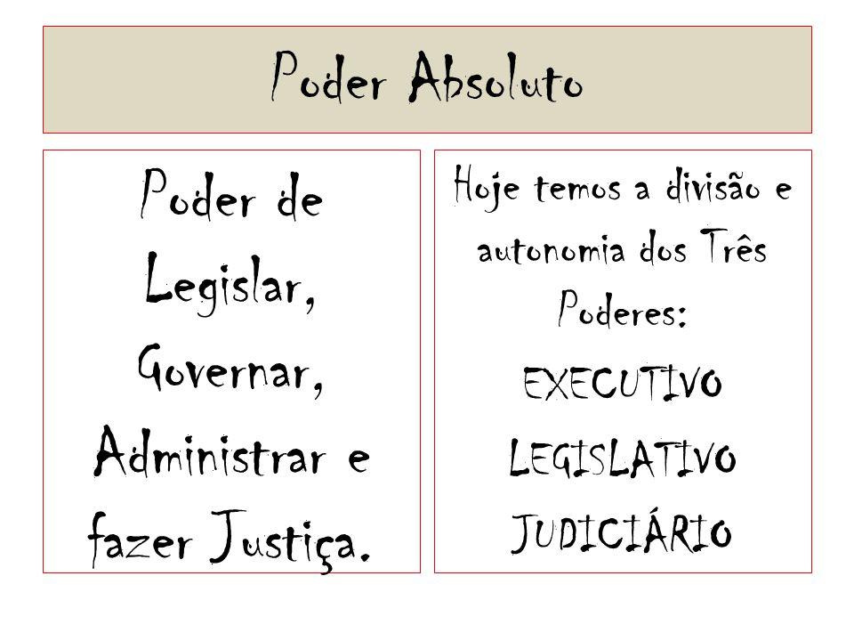 Poder Absoluto Poder de Legislar, Governar, Administrar e fazer Justiça. Hoje temos a divisão e autonomia dos Três Poderes: EXECUTIVO LEGISLATIVO JUDI
