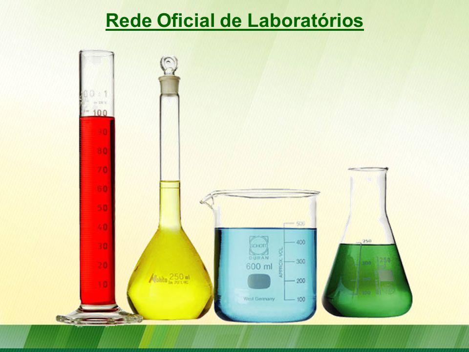 Rede Oficial de Laboratórios