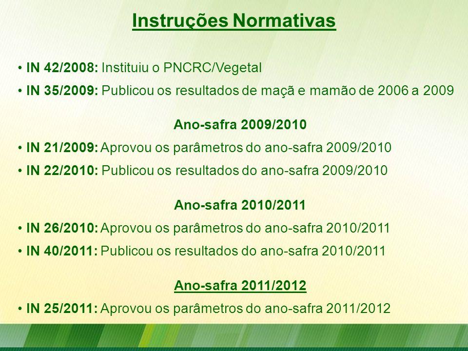 Instruções Normativas • IN 42/2008: Instituiu o PNCRC/Vegetal • IN 35/2009: Publicou os resultados de maçã e mamão de 2006 a 2009 Ano-safra 2009/2010