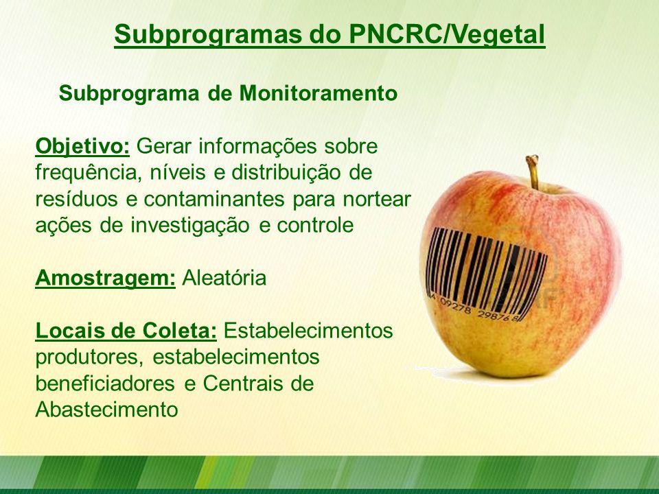 Subprogramas do PNCRC/Vegetal Subprograma de Monitoramento Objetivo: Gerar informações sobre frequência, níveis e distribuição de resíduos e contamina