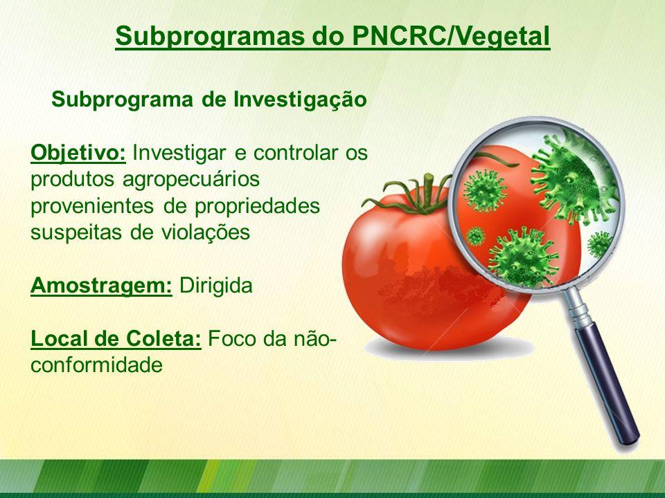 Subprogramas do PNCRC/Vegetal Subprograma de Investigação Objetivo: Investigar e controlar os produtos agropecuários provenientes de propriedades susp