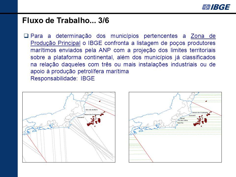 Fluxo de Trabalho... 3/6  Para a determinação dos municípios pertencentes a Zona de Produção Principal o IBGE confronta a listagem de poços produtore