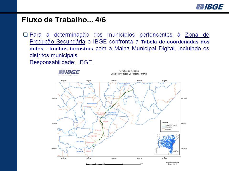 Fluxo de Trabalho... 4/6  Para a determinação dos municípios pertencentes à Zona de Produção Secundária o IBGE confronta a Tabela de coordenadas dos