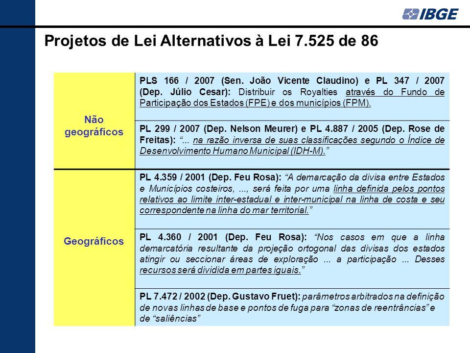 Projetos de Lei Alternativos à Lei 7.525 de 86 Não geográficos PLS 166 / 2007 (Sen. João Vicente Claudino) e PL 347 / 2007 (Dep. Júlio Cesar): Distrib