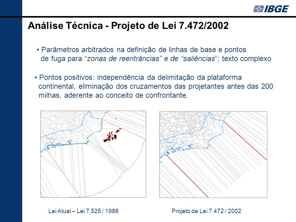 Análise Técnica - Projeto de Lei 7.472/2002 Lei Atual – Lei 7.525 / 1986Projeto de Lei 7.472 / 2002 • Pontos positivos: independência da delimitação d