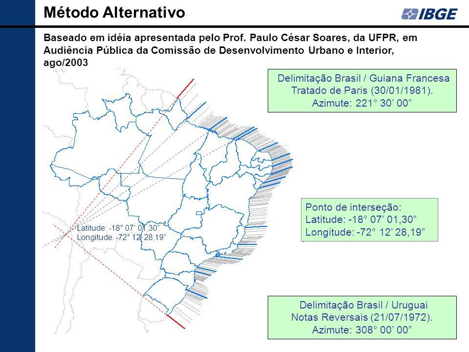 Método Alternativo Baseado em idéia apresentada pelo Prof. Paulo César Soares, da UFPR, em Audiência Pública da Comissão de Desenvolvimento Urbano e I