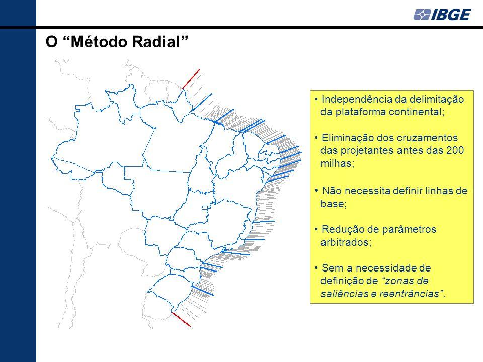 """O """"Método Radial"""" • Independência da delimitação da plataforma continental; • Eliminação dos cruzamentos das projetantes antes das 200 milhas; • Não n"""