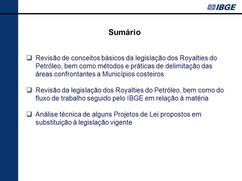 Sumário  Revisão de conceitos básicos da legislação dos Royalties do Petróleo, bem como métodos e práticas de delimitação das áreas confrontantes a M
