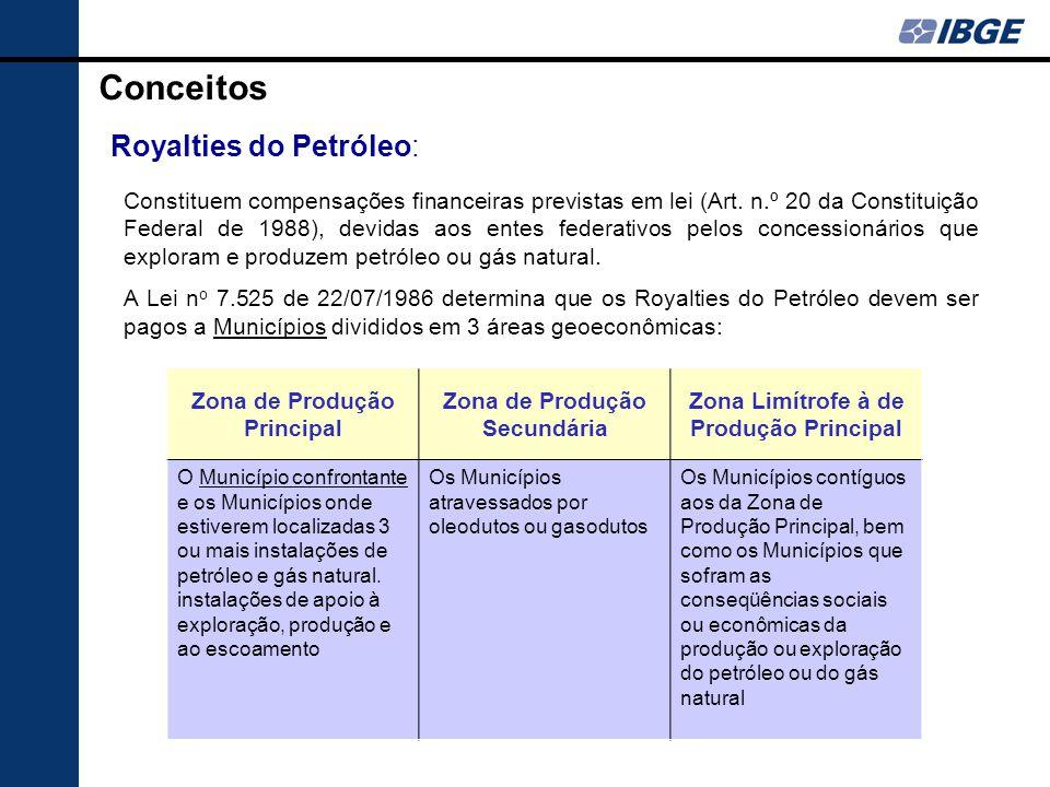 Métodos  Extensão dos limites segundos os paralelos: - Chile, Equador e Peru (1952); Colômbia e Equador (1975).