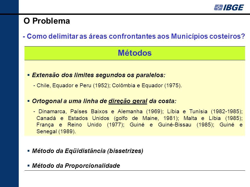 Métodos  Extensão dos limites segundos os paralelos: - Chile, Equador e Peru (1952); Colômbia e Equador (1975).  Ortogonal a uma linha de direção ge
