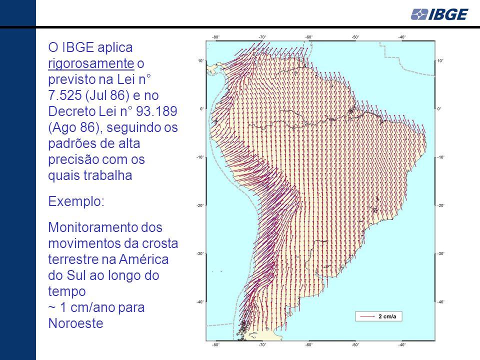 Legislação Atual: Aplicação Critério das Ortogonais Critério dos Paralelos O critério dos paralelos propicia uma distribuição mais uniforme entre todos os municípios da região.