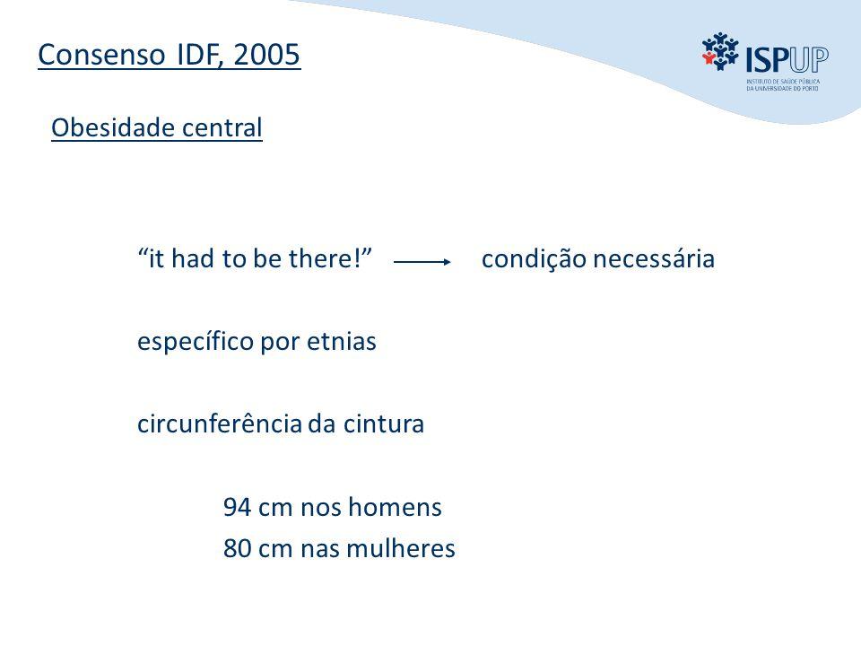 INTRODUÇÃO OBJECTIVOS MÉTODOS RESULTADOS CONCLUSÃO Obesidade central it had to be there! condição necessária específico por etnias circunferência da cintura 94 cm nos homens 80 cm nas mulheres Consenso IDF, 2005