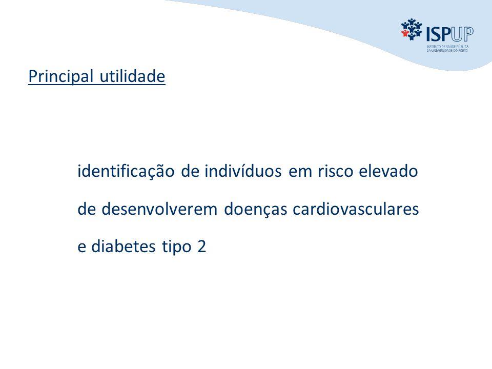 INTRODUÇÃO OBJECTIVOS MÉTODOS RESULTADOS CONCLUSÃO Principal utilidade identificação de indivíduos em risco elevado de desenvolverem doenças cardiovasculares e diabetes tipo 2