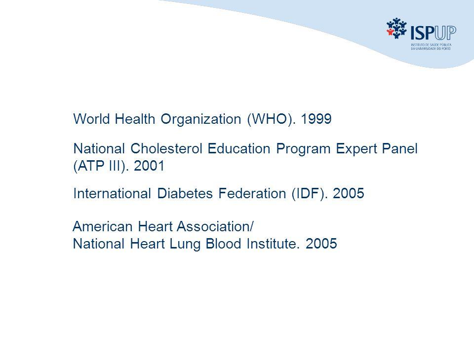 INTRODUÇÃO OBJECTIVOS MÉTODOS RESULTADOS CONCLUSÃO American Heart Association/ National Heart Lung Blood Institute.