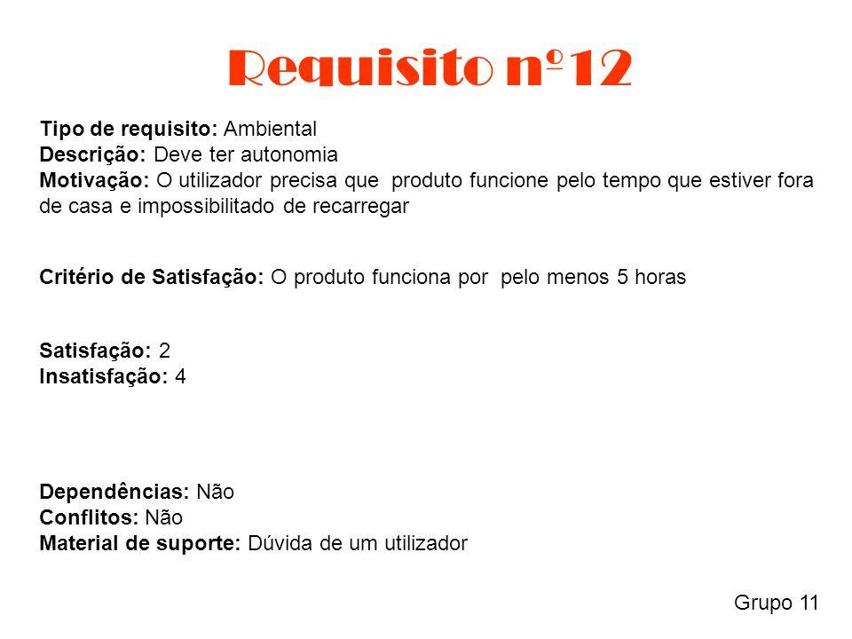 Requisito nº12 Grupo 11 Tipo de requisito: Ambiental Descrição: Deve ter autonomia Motivação: O utilizador precisa que produto funcione pelo tempo que