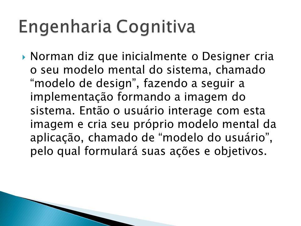  Norman diz que inicialmente o Designer cria o seu modelo mental do sistema, chamado modelo de design , fazendo a seguir a implementação formando a imagem do sistema.