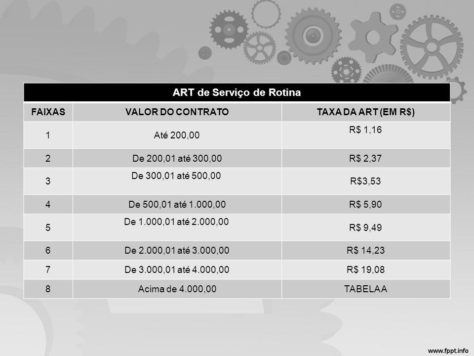 ART de Serviço de Rotina FAIXASVALOR DO CONTRATOTAXA DA ART (EM R$) 1Até 200,00 R$ 1,16 2De 200,01 até 300,00R$ 2,37 3 De 300,01 até 500,00 R$3,53 4De