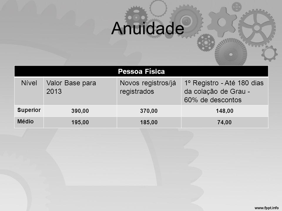 Anuidade Pessoa Física NívelValor Base para 2013 Novos registros/já registrados 1º Registro - Até 180 dias da colação de Grau - 60% de descontos Super