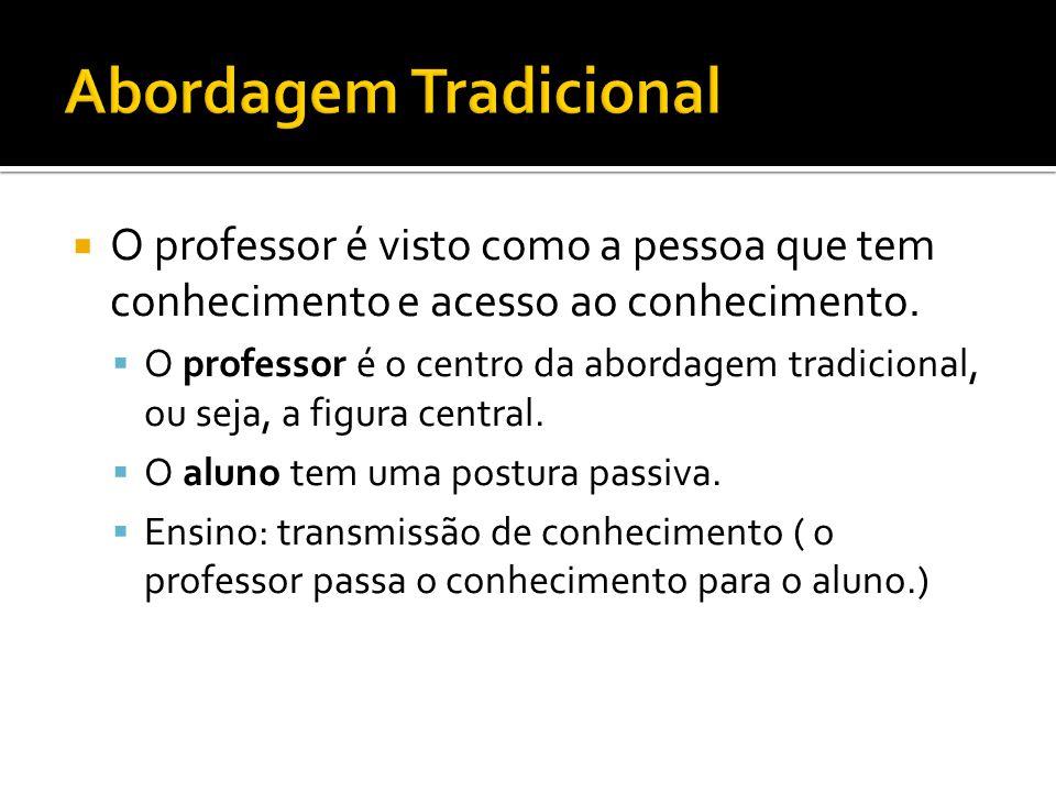  O professor é visto como a pessoa que tem conhecimento e acesso ao conhecimento.  O professor é o centro da abordagem tradicional, ou seja, a figur