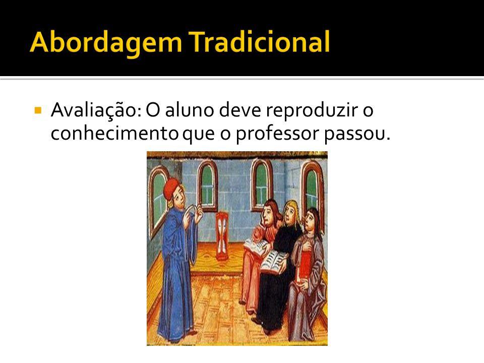  Avaliação: O aluno deve reproduzir o conhecimento que o professor passou.