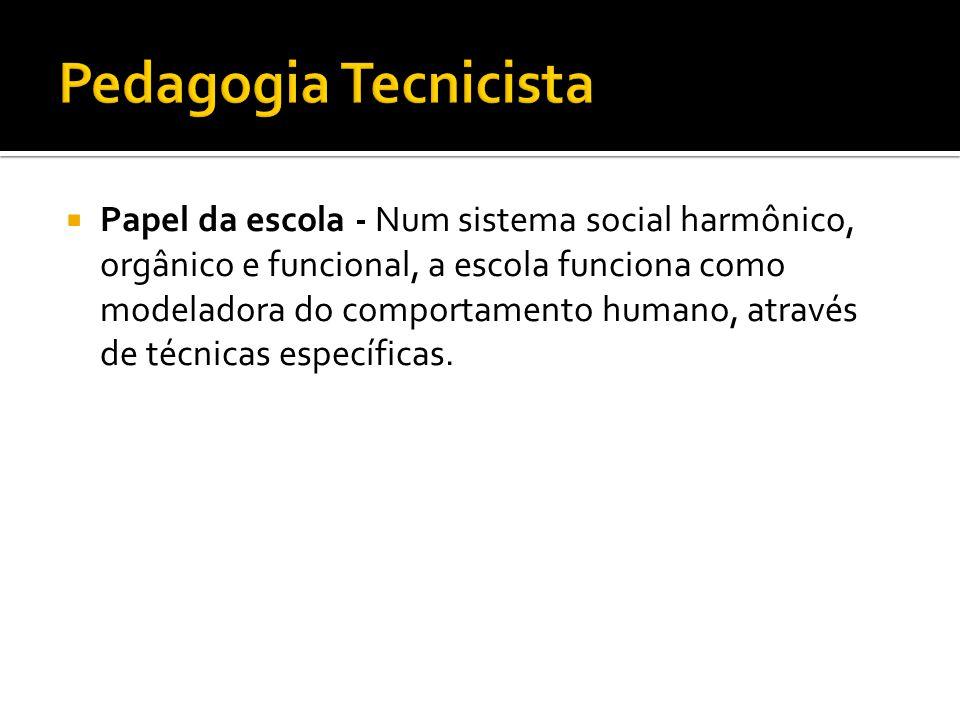  Papel da escola - Num sistema social harmônico, orgânico e funcional, a escola funciona como modeladora do comportamento humano, através de técnicas