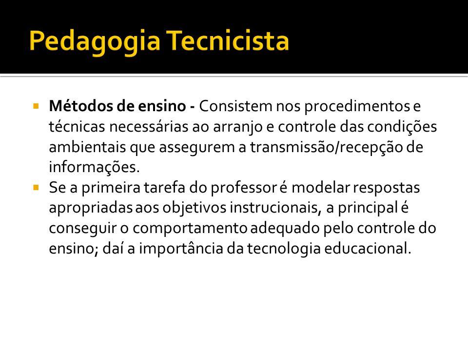  Métodos de ensino - Consistem nos procedimentos e técnicas necessárias ao arranjo e controle das condições ambientais que assegurem a transmissão/re