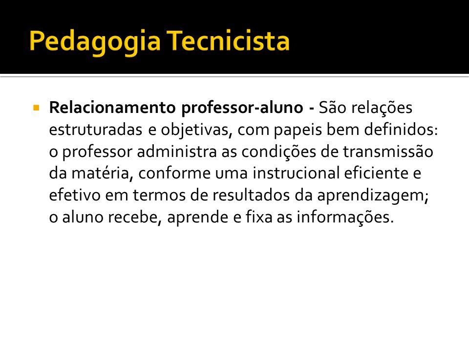  Relacionamento professor-aluno - São relações estruturadas e objetivas, com papeis bem definidos: o professor administra as condições de transmissão