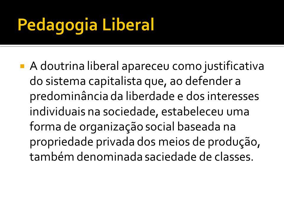  A pedagogia liberal sustenta a idéia de que a escola tem por função preparar os indivíduos para o desempenho de papeis sociais, de acordo com as aptidões individuais.