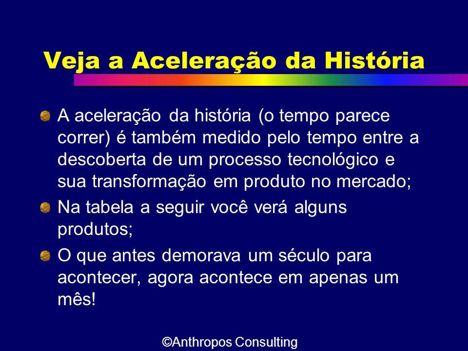 Veja a Aceleração da História A aceleração da história (o tempo parece correr) é também medido pelo tempo entre a descoberta de um processo tecnológic